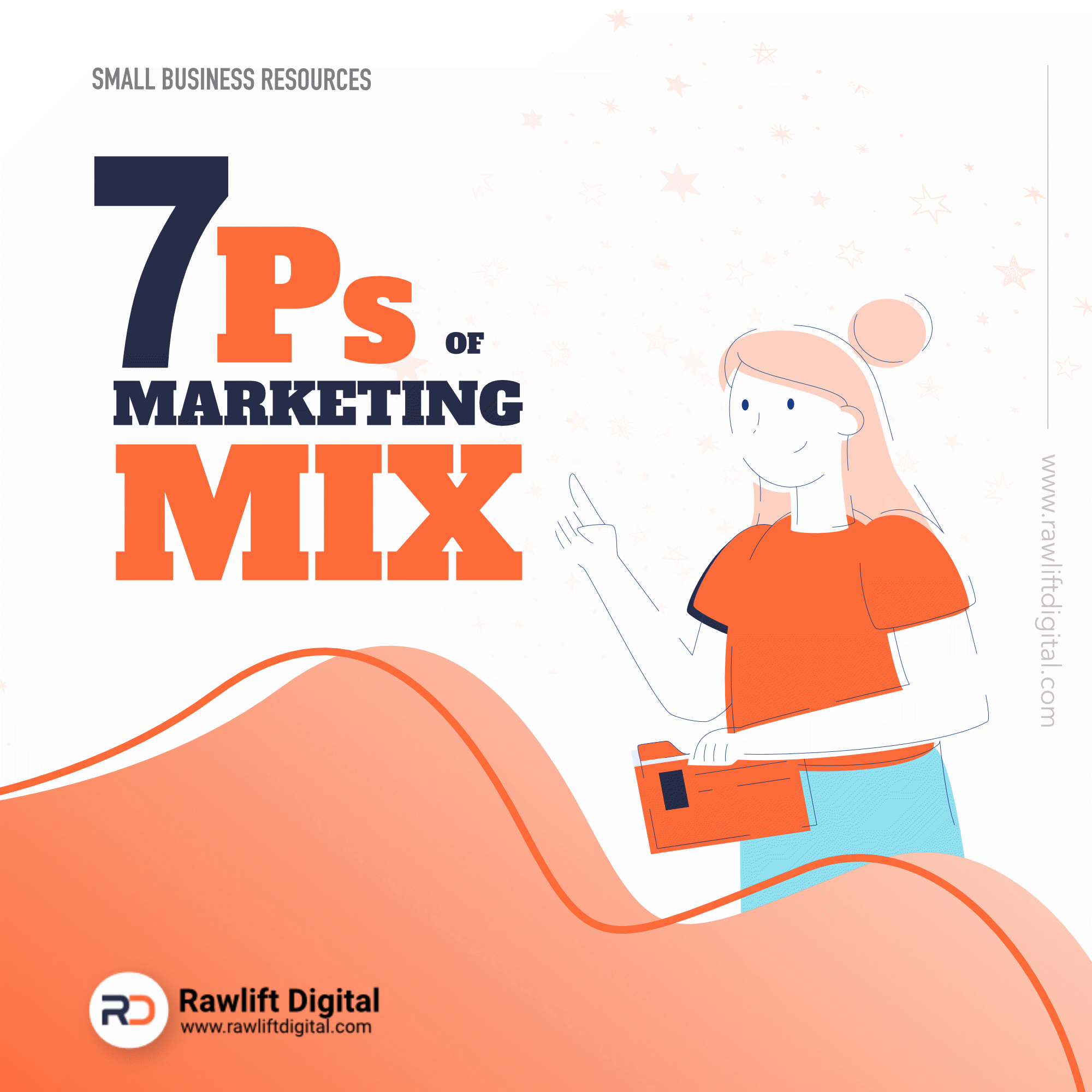 What is the 7Ps Marketing Mix and how should you use it in your marketing plan?